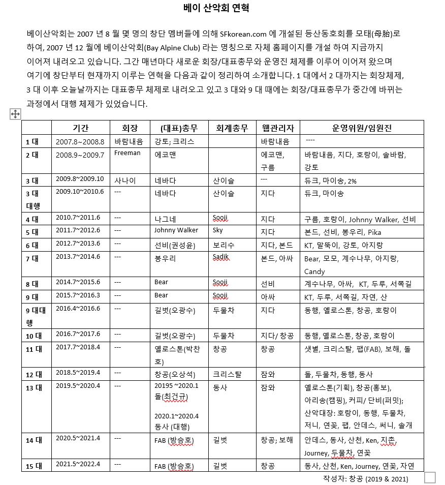 베이산악회 연혁 (2021).png